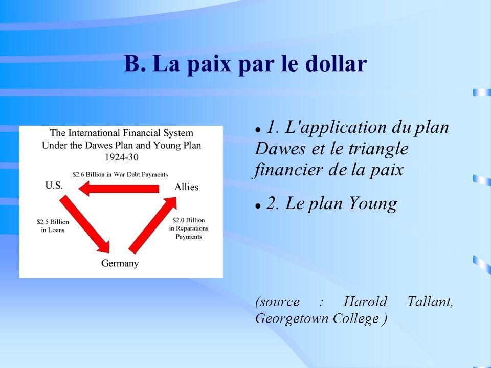 B. La paix par le dollar 1. L'application du plan Dawes et le triangle financier de la paix 2. Le plan Young (source : Harold Tallant, Georgetown Coll