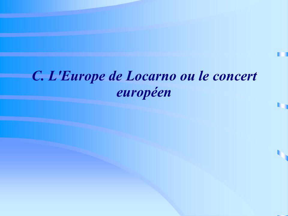 C. L'Europe de Locarno ou le concert européen