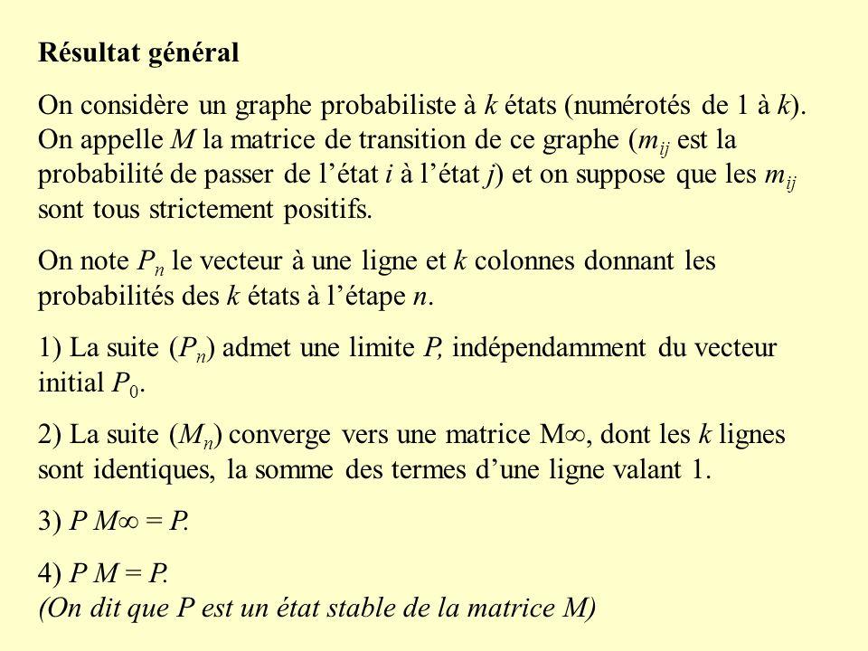 Résultat général On considère un graphe probabiliste à k états (numérotés de 1 à k). On appelle M la matrice de transition de ce graphe (m ij est la p