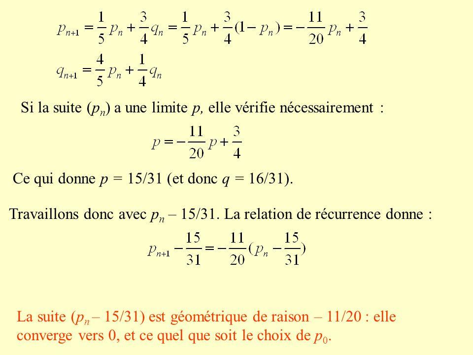 Si la suite (p n ) a une limite p, elle vérifie nécessairement : Ce qui donne p = 15/31 (et donc q = 16/31).