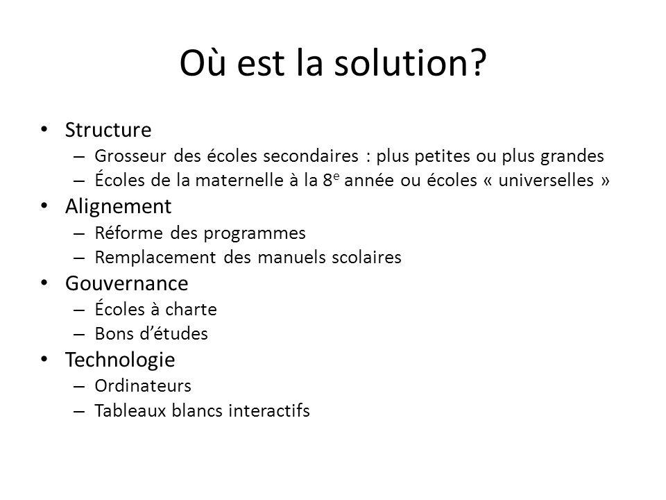 Où est la solution? Structure – Grosseur des écoles secondaires : plus petites ou plus grandes – Écoles de la maternelle à la 8 e année ou écoles « un