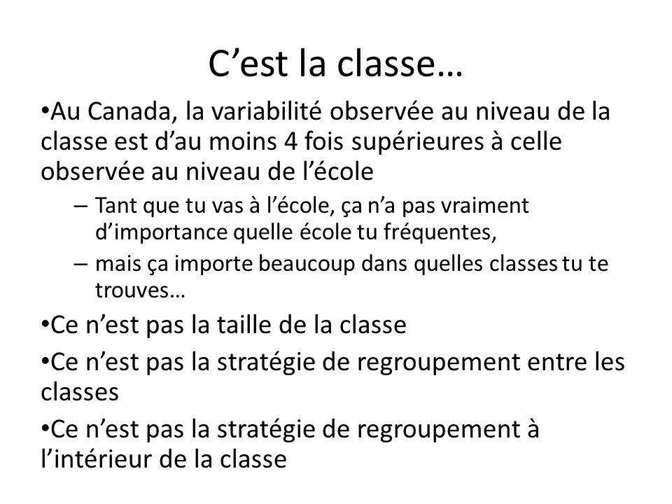 Cest la classe… Au Canada, la variabilité observée au niveau de la classe est dau moins 4 fois supérieures à celle observée au niveau de lécole – Tant