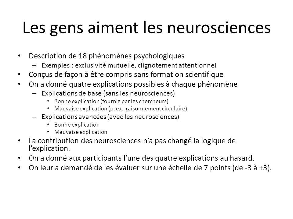 Les gens aiment les neurosciences Description de 18 phénomènes psychologiques – Exemples : exclusivité mutuelle, clignotement attentionnel Conçus de f