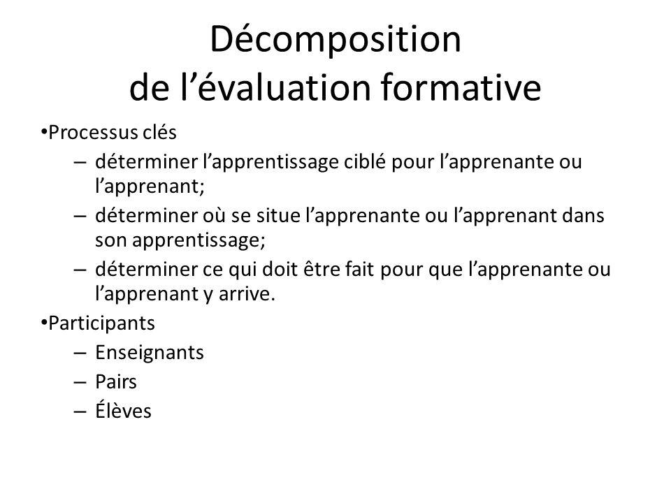 Décomposition de lévaluation formative Processus clés – déterminer lapprentissage ciblé pour lapprenante ou lapprenant; – déterminer où se situe lappr