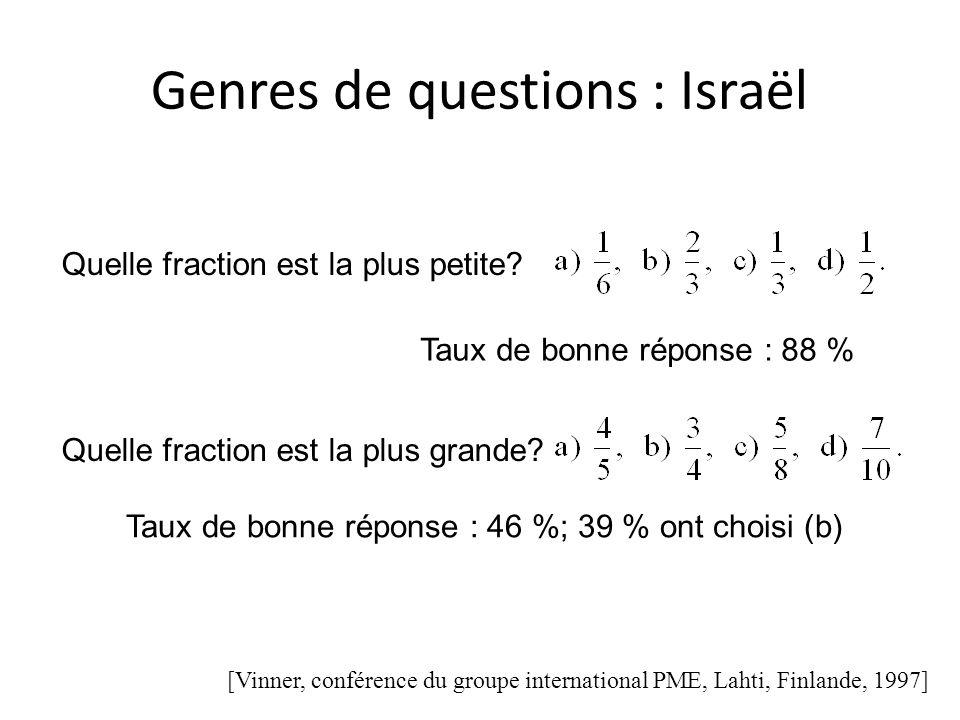 Genres de questions : Israël Quelle fraction est la plus petite? Taux de bonne réponse : 88 % Quelle fraction est la plus grande? Taux de bonne répons