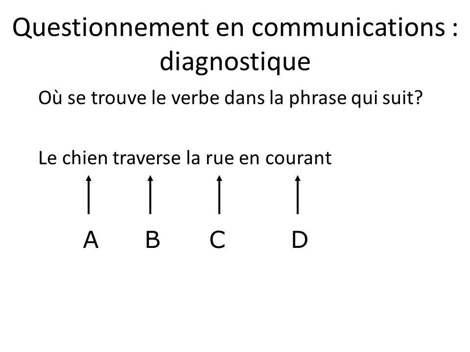 Questionnement en communications : diagnostique Où se trouve le verbe dans la phrase qui suit? Le chien traverse la rue en courant ABCD