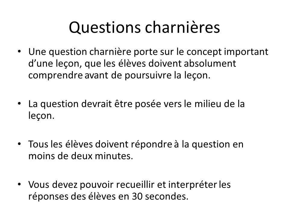 Questions charnières Une question charnière porte sur le concept important dune leçon, que les élèves doivent absolument comprendre avant de poursuivr