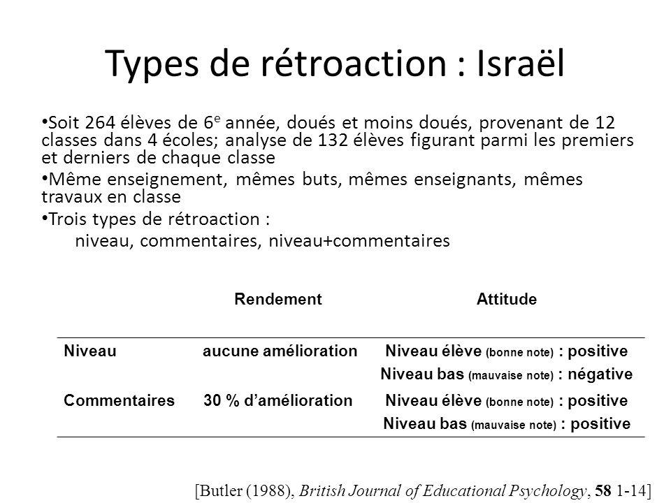 Types de rétroaction : Israël Soit 264 élèves de 6 e année, doués et moins doués, provenant de 12 classes dans 4 écoles; analyse de 132 élèves figuran