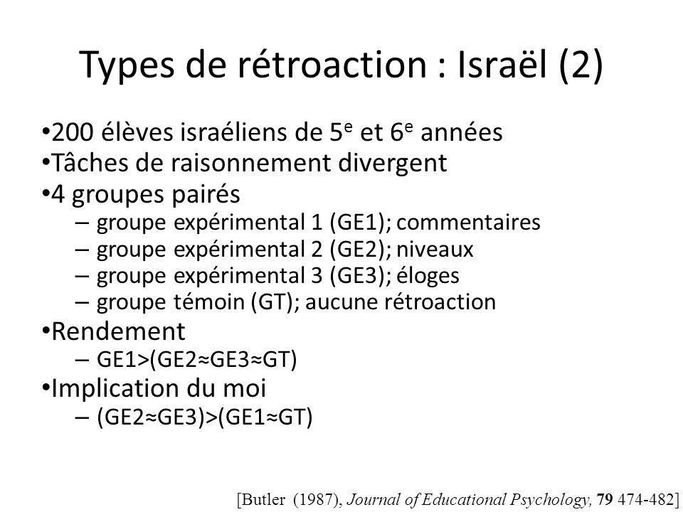 [Butler (1987), Journal of Educational Psychology, 79 474-482] Types de rétroaction : Israël (2) 200 élèves israéliens de 5 e et 6 e années Tâches de
