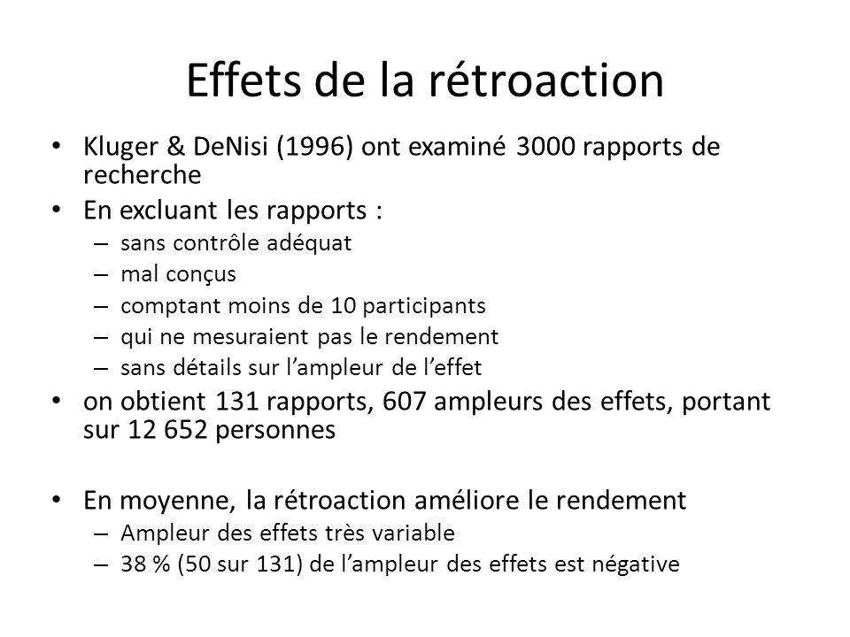 Effets de la rétroaction Kluger & DeNisi (1996) ont examiné 3000 rapports de recherche En excluant les rapports : – sans contrôle adéquat – mal conçus