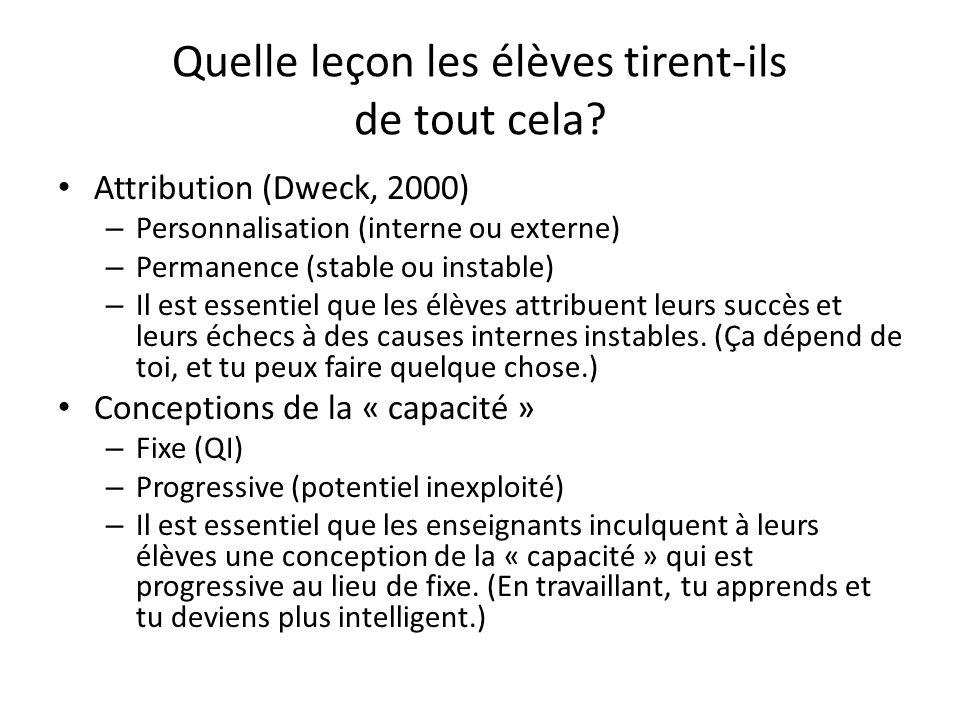 Quelle leçon les élèves tirent-ils de tout cela? Attribution (Dweck, 2000) – Personnalisation (interne ou externe) – Permanence (stable ou instable) –
