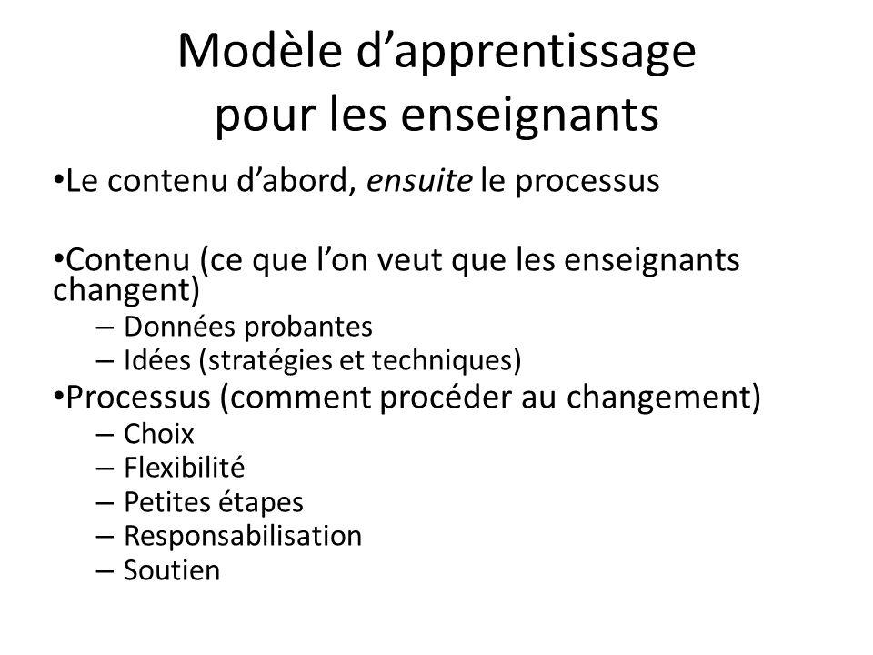 Modèle dapprentissage pour les enseignants Le contenu dabord, ensuite le processus Contenu (ce que lon veut que les enseignants changent) – Données pr