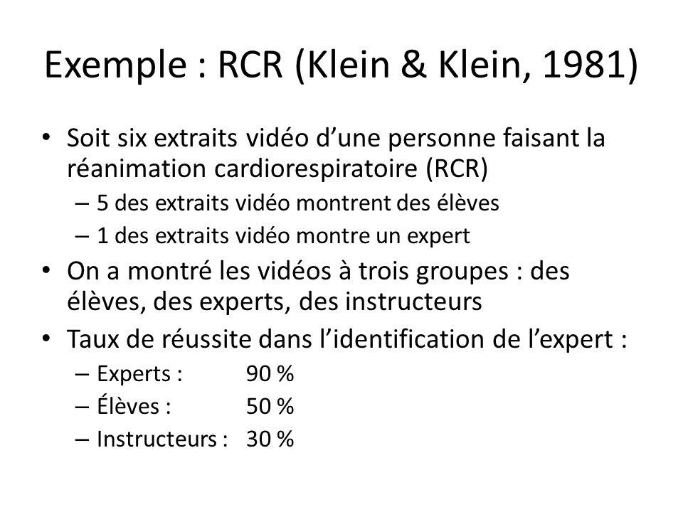 Exemple : RCR (Klein & Klein, 1981) Soit six extraits vidéo dune personne faisant la réanimation cardiorespiratoire (RCR) – 5 des extraits vidéo montr