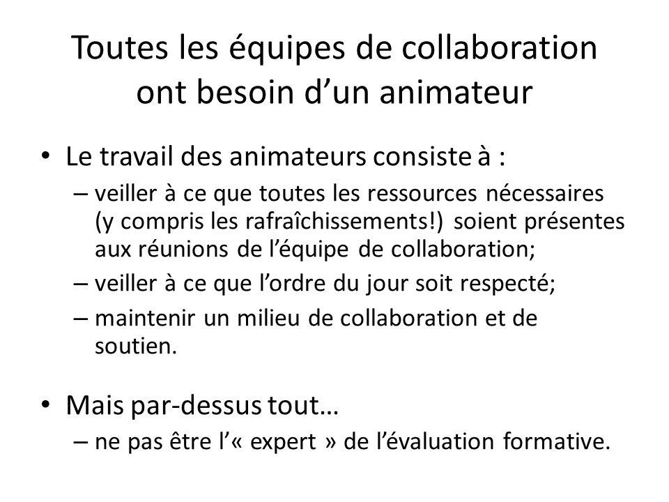 Toutes les équipes de collaboration ont besoin dun animateur Le travail des animateurs consiste à : – veiller à ce que toutes les ressources nécessair