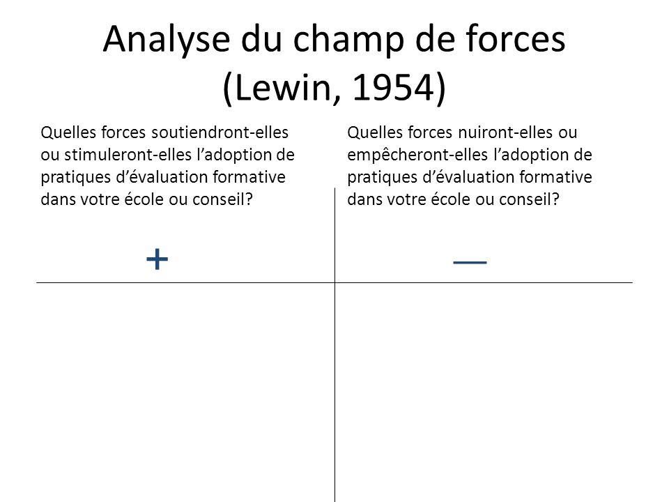 Analyse du champ de forces (Lewin, 1954) Quelles forces soutiendront-elles ou stimuleront-elles ladoption de pratiques dévaluation formative dans votr