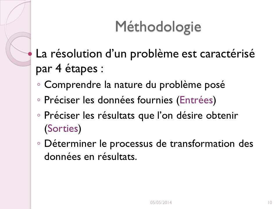Méthodologie La résolution dun problème est caractérisé par 4 étapes : Comprendre la nature du problème posé Préciser les données fournies (Entrées) P