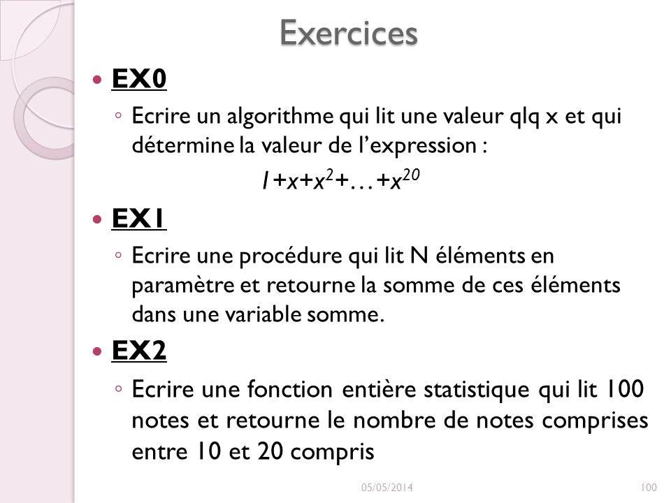 Exercices EX0 Ecrire un algorithme qui lit une valeur qlq x et qui détermine la valeur de lexpression : 1+x+x 2 +…+x 20 EX1 Ecrire une procédure qui l