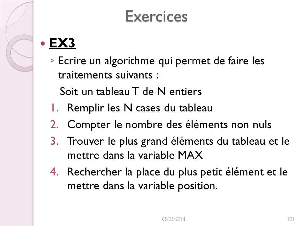 Exercices EX3 Ecrire un algorithme qui permet de faire les traitements suivants : Soit un tableau T de N entiers 1.Remplir les N cases du tableau 2.Compter le nombre des éléments non nuls 3.Trouver le plus grand éléments du tableau et le mettre dans la variable MAX 4.Rechercher la place du plus petit élément et le mettre dans la variable position.