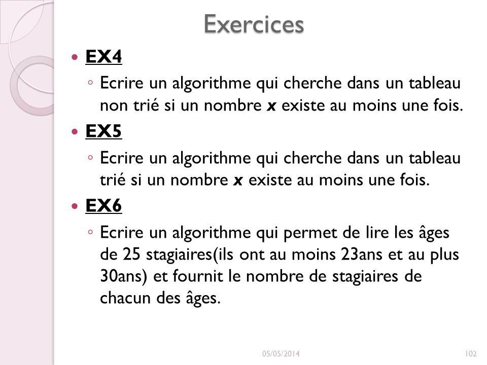 Exercices EX4 Ecrire un algorithme qui cherche dans un tableau non trié si un nombre x existe au moins une fois. EX5 Ecrire un algorithme qui cherche