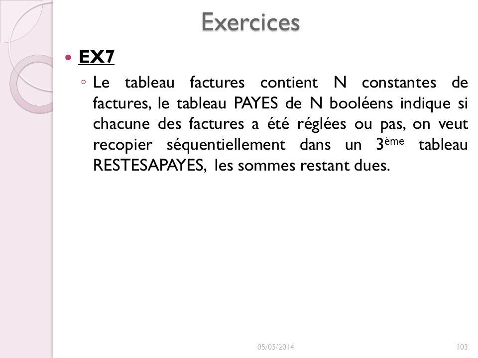 Exercices EX7 Le tableau factures contient N constantes de factures, le tableau PAYES de N booléens indique si chacune des factures a été réglées ou pas, on veut recopier séquentiellement dans un 3 ème tableau RESTESAPAYES, les sommes restant dues.