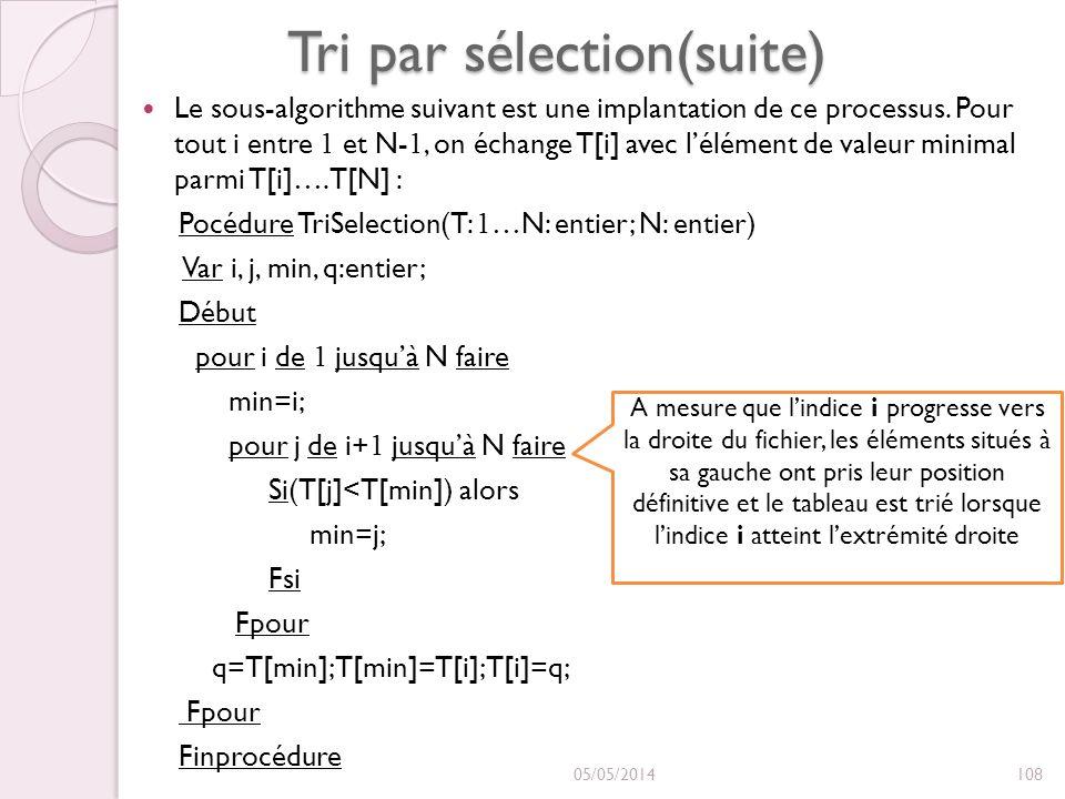 Tri par sélection(suite) Le sous-algorithme suivant est une implantation de ce processus. Pour tout i entre 1 et N- 1, on échange T[i] avec lélément d