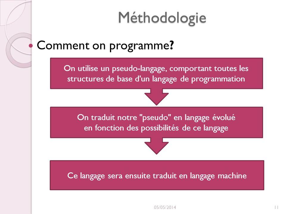 Méthodologie Comment on programme? 05/05/201411 On utilise un pseudo-langage, comportant toutes les structures de base d'un langage de programmation O