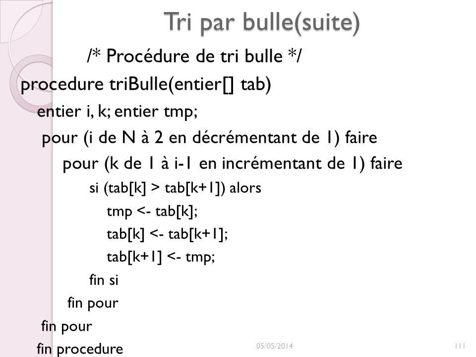 Tri par bulle(suite) /* Procédure de tri bulle */ procedure triBulle(entier[] tab) entier i, k; entier tmp; pour (i de N à 2 en décrémentant de 1) faire pour (k de 1 à i-1 en incrémentant de 1) faire si (tab[k] > tab[k+1]) alors tmp <- tab[k]; tab[k] <- tab[k+1]; tab[k+1] <- tmp; fin si fin pour fin procedure 05/05/2014111