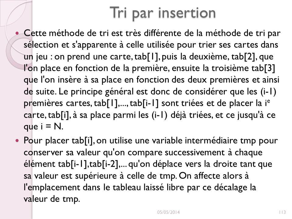 Tri par insertion Cette méthode de tri est très différente de la méthode de tri par sélection et s apparente à celle utilisée pour trier ses cartes dans un jeu : on prend une carte, tab[1], puis la deuxième, tab[2], que l on place en fonction de la première, ensuite la troisième tab[3] que l on insère à sa place en fonction des deux premières et ainsi de suite.