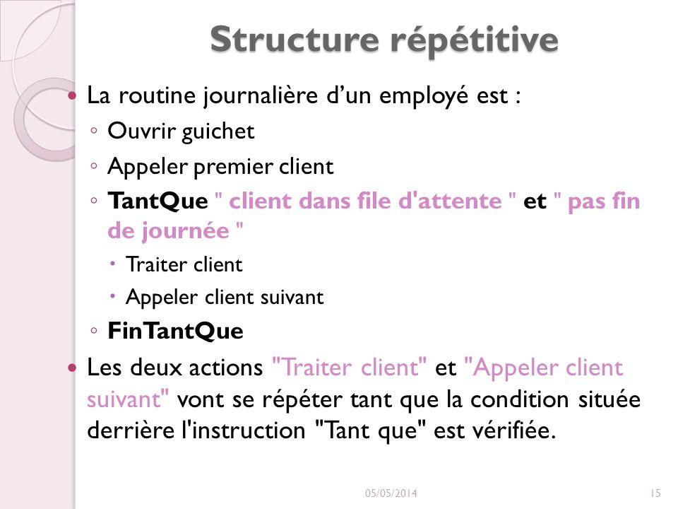 Structure répétitive La routine journalière dun employé est : Ouvrir guichet Appeler premier client TantQue