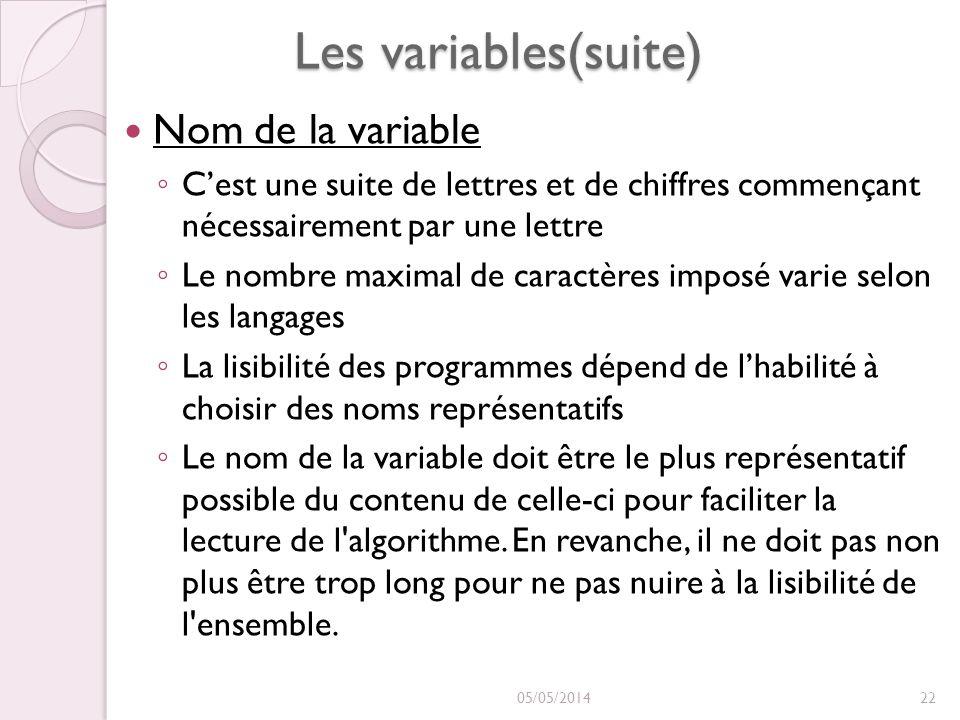 Les variables(suite) Nom de la variable Nom de la variable Cest une suite de lettres et de chiffres commençant nécessairement par une lettre Le nombre