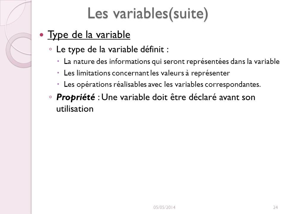 Les variables(suite) Type de la variable Type de la variable Le type de la variable définit : La nature des informations qui seront représentées dans la variable Les limitations concernant les valeurs à représenter Les opérations réalisables avec les variables correspondantes.