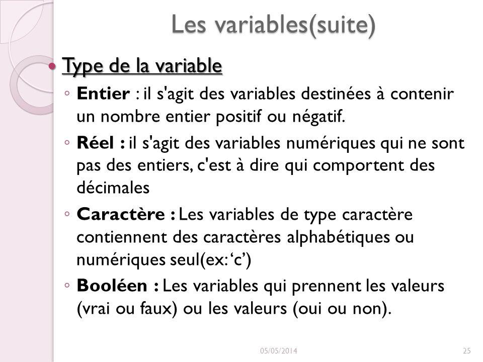 Les variables(suite) Type de la variable Type de la variable Entier : il s'agit des variables destinées à contenir un nombre entier positif ou négatif