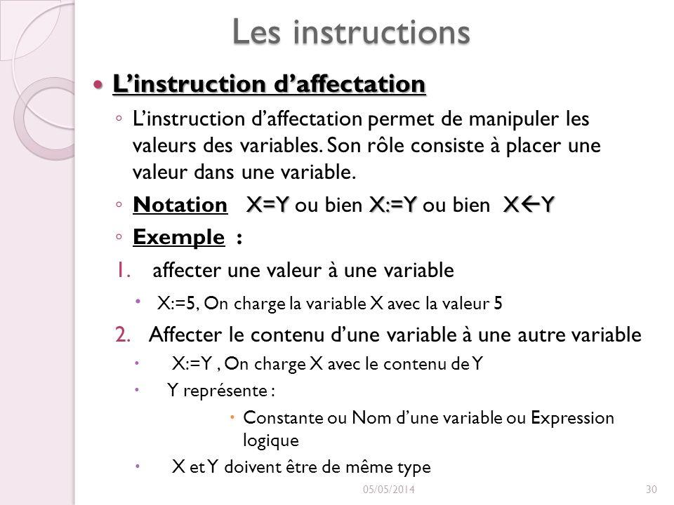 Les instructions Linstruction daffectation Linstruction daffectation Linstruction daffectation permet de manipuler les valeurs des variables. Son rôle