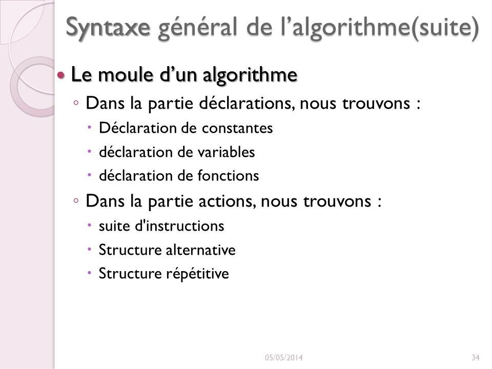 Syntaxe général de lalgorithme(suite) Le moule dun algorithme Le moule dun algorithme Dans la partie déclarations, nous trouvons : Déclaration de cons