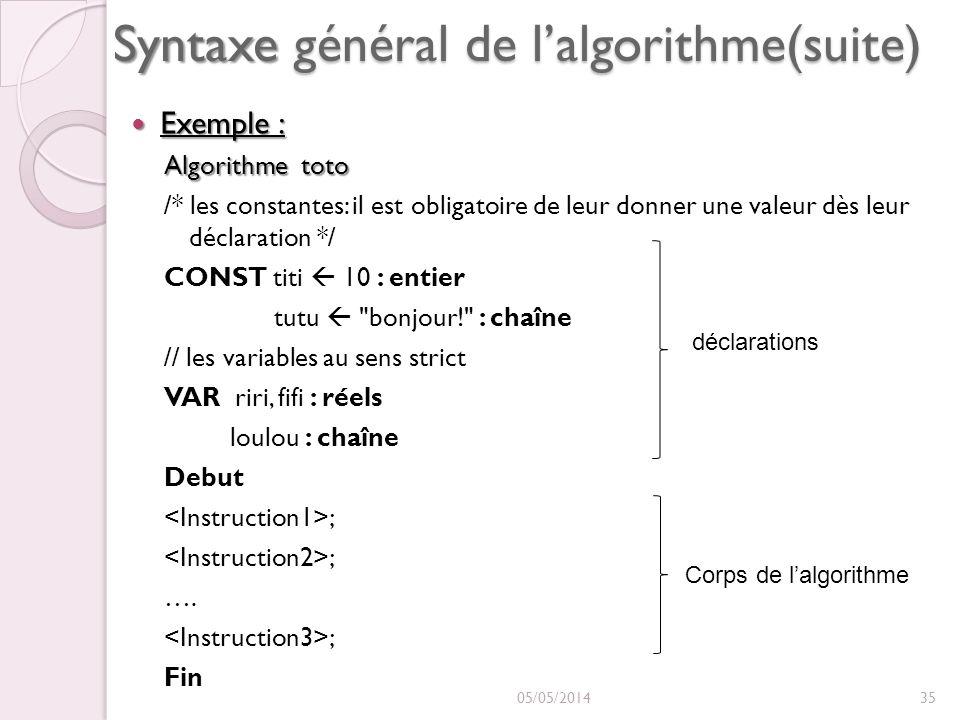 Syntaxe général de lalgorithme(suite) Exemple : Exemple : Algorithme toto /* les constantes: il est obligatoire de leur donner une valeur dès leur déclaration */ CONST titi 10 : entier tutu bonjour! : chaîne // les variables au sens strict VAR riri, fifi : réels loulou : chaîne Debut ; ….