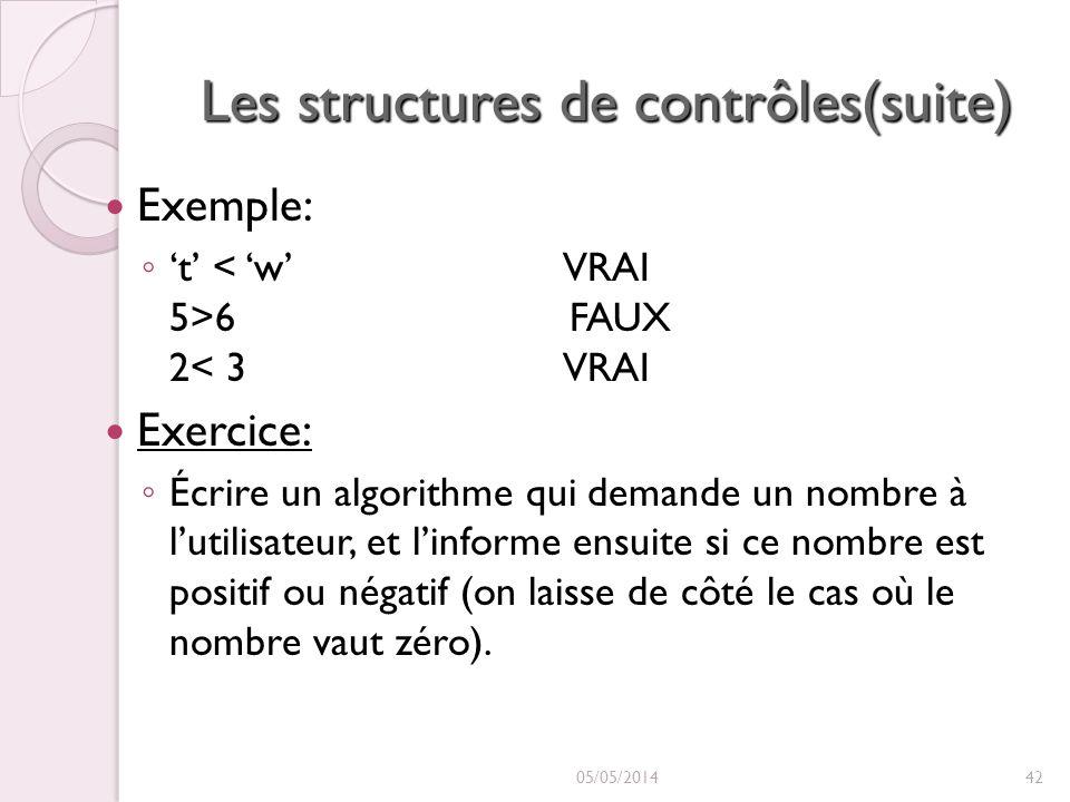 Les structures de contrôles(suite) Exemple: t 6 FAUX 2< 3 VRAI Exercice: Écrire un algorithme qui demande un nombre à lutilisateur, et linforme ensuit