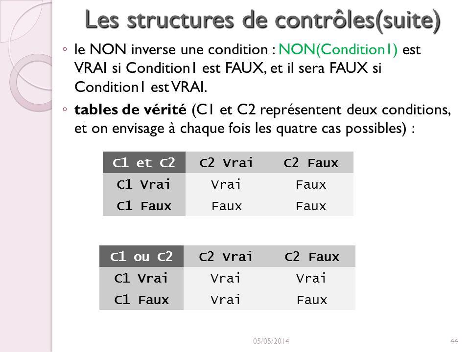 Les structures de contrôles(suite) le NON inverse une condition : NON(Condition1) est VRAI si Condition1 est FAUX, et il sera FAUX si Condition1 est V