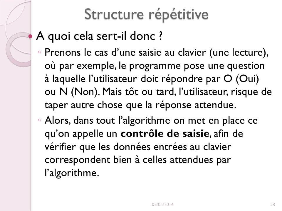 Structure répétitive A quoi cela sert-il donc ? Prenons le cas dune saisie au clavier (une lecture), où par exemple, le programme pose une question à