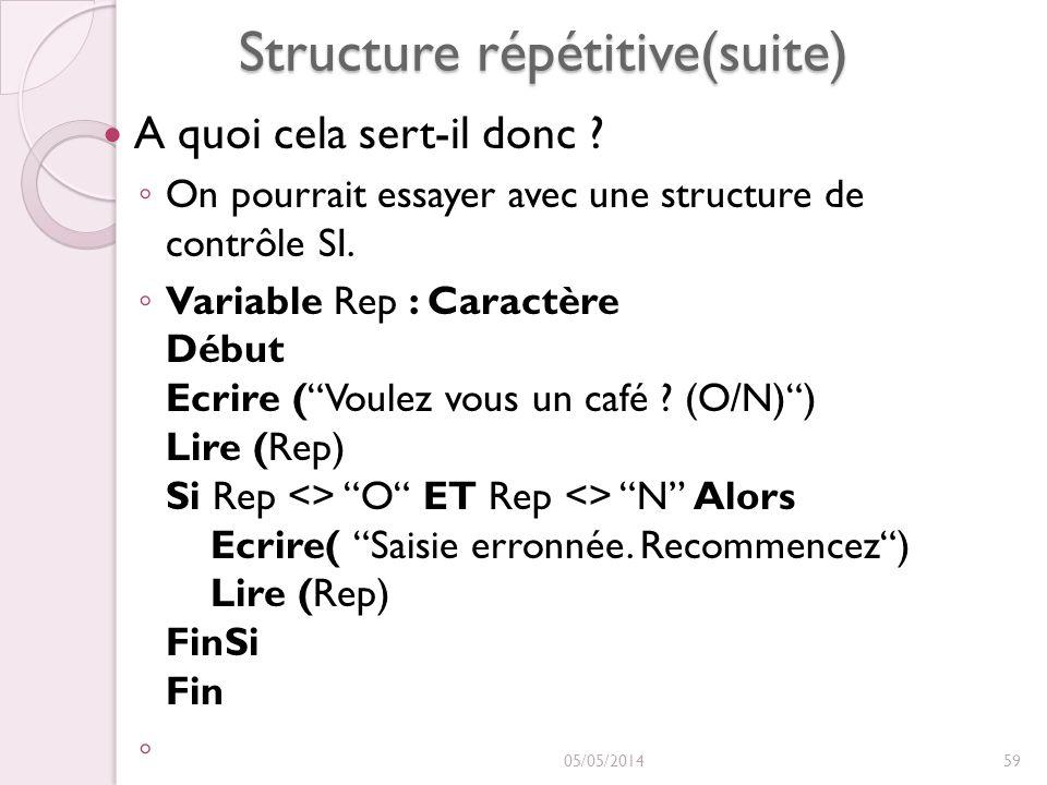 Structure répétitive(suite) A quoi cela sert-il donc ? On pourrait essayer avec une structure de contrôle SI. Variable Rep : Caractère Début Ecrire (V