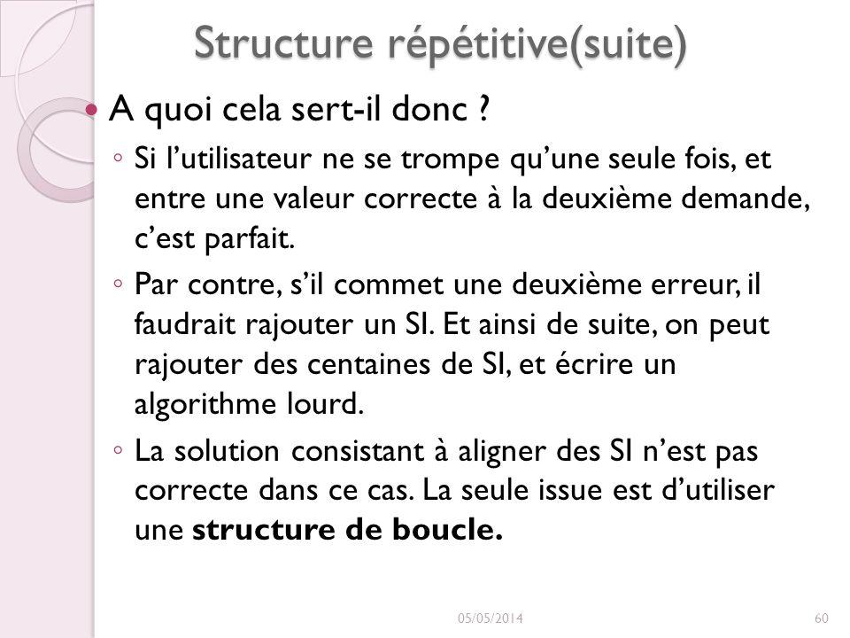 Structure répétitive(suite) A quoi cela sert-il donc ? Si lutilisateur ne se trompe quune seule fois, et entre une valeur correcte à la deuxième deman