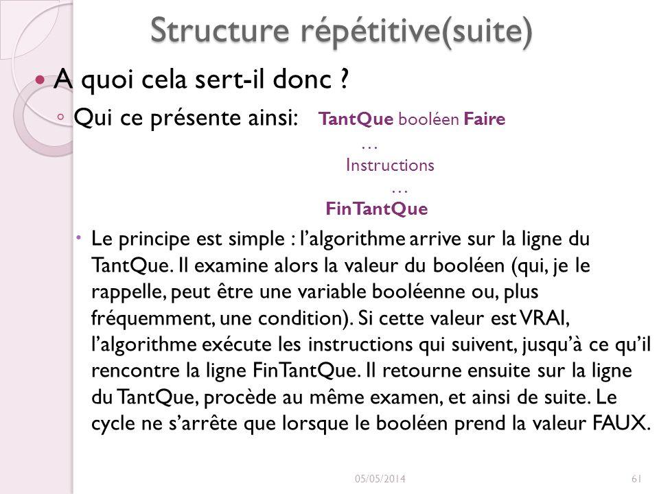 Structure répétitive(suite) A quoi cela sert-il donc ? Qui ce présente ainsi: TantQue booléen Faire … Instructions … FinTantQue Le principe est simple