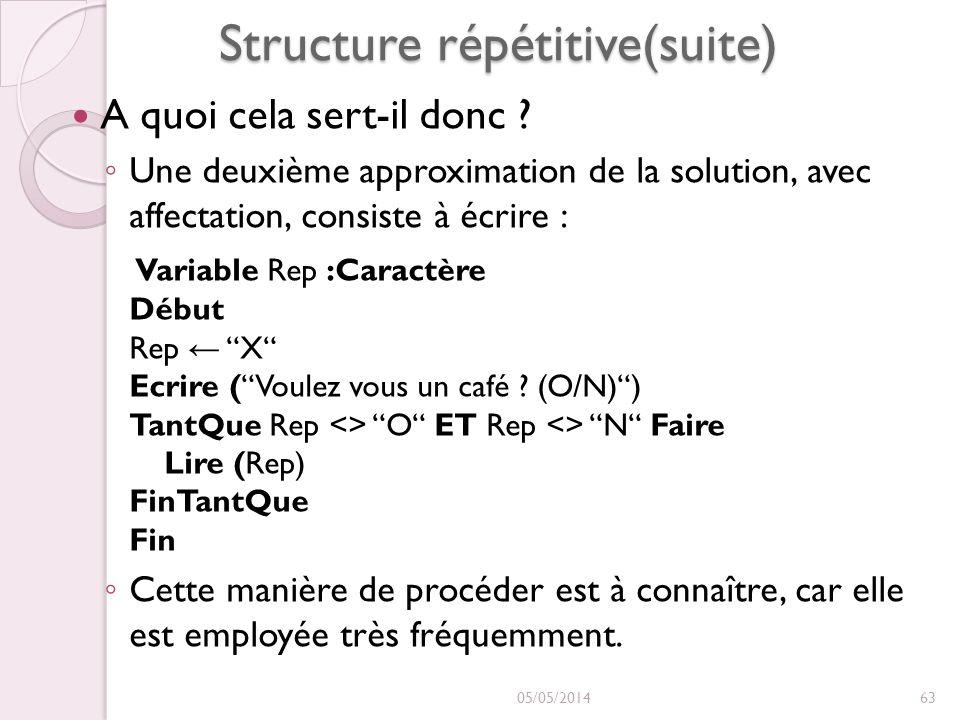 Structure répétitive(suite) A quoi cela sert-il donc ? Une deuxième approximation de la solution, avec affectation, consiste à écrire : Variable Rep :