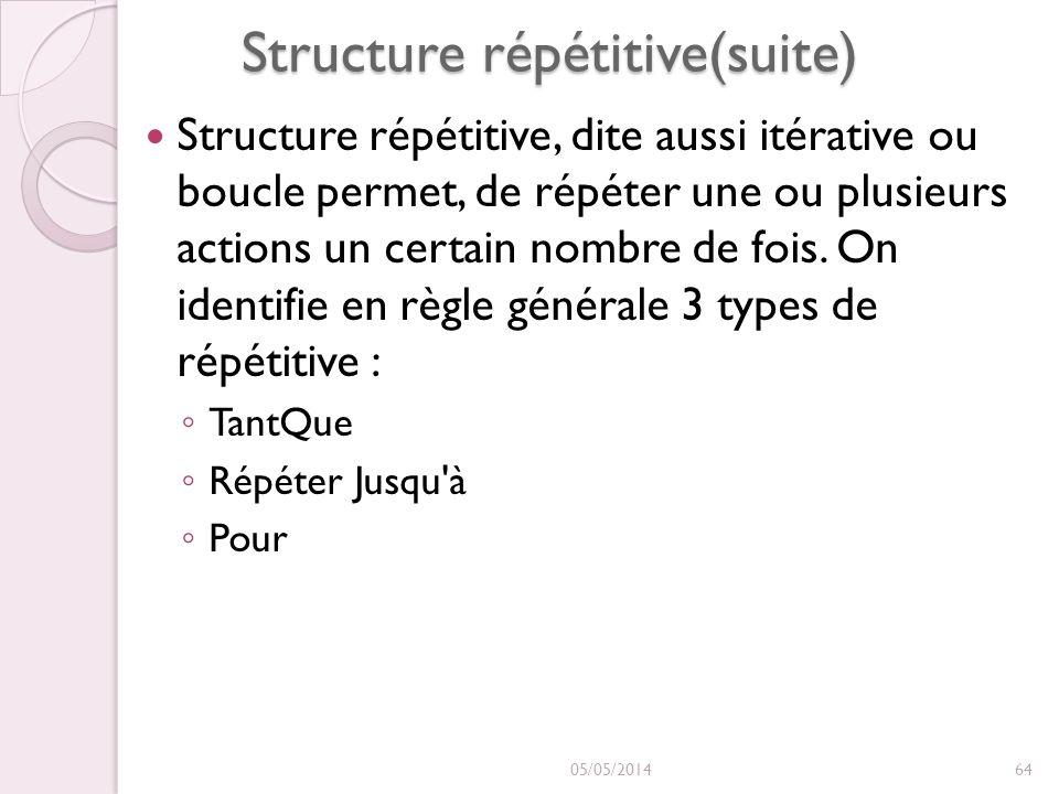 Structure répétitive(suite) Structure répétitive, dite aussi itérative ou boucle permet, de répéter une ou plusieurs actions un certain nombre de fois