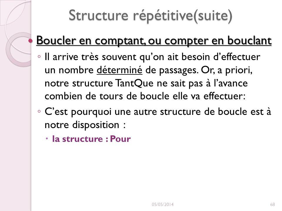 Structure répétitive(suite) Boucler en comptant, ou compter en bouclant Boucler en comptant, ou compter en bouclant Il arrive très souvent quon ait besoin deffectuer un nombre déterminé de passages.