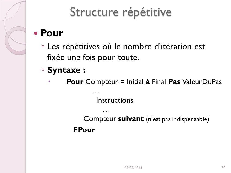 Structure répétitive Pour Les répétitives où le nombre ditération est fixée une fois pour toute. Syntaxe : Pour Compteur = Initial à Final Pas ValeurD