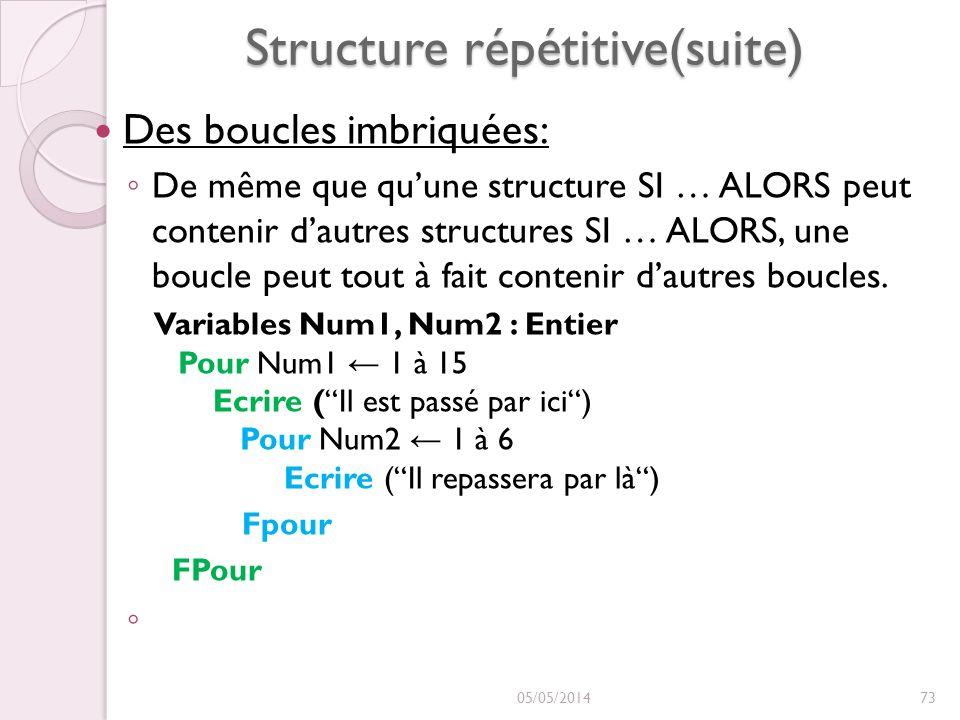 Structure répétitive(suite) Des boucles imbriquées: Des boucles imbriquées: De même que quune structure SI … ALORS peut contenir dautres structures SI … ALORS, une boucle peut tout à fait contenir dautres boucles.