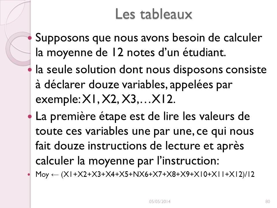 Les tableaux Supposons que nous avons besoin de calculer la moyenne de 12 notes dun étudiant. la seule solution dont nous disposons consiste à déclare