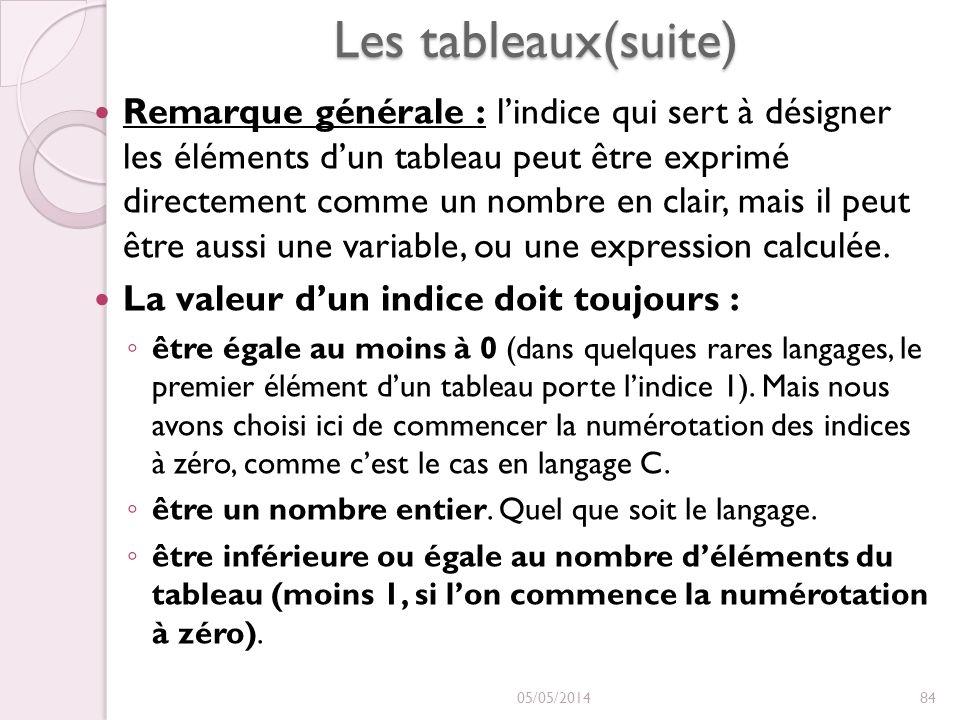 Les tableaux(suite) Remarque générale : lindice qui sert à désigner les éléments dun tableau peut être exprimé directement comme un nombre en clair, mais il peut être aussi une variable, ou une expression calculée.