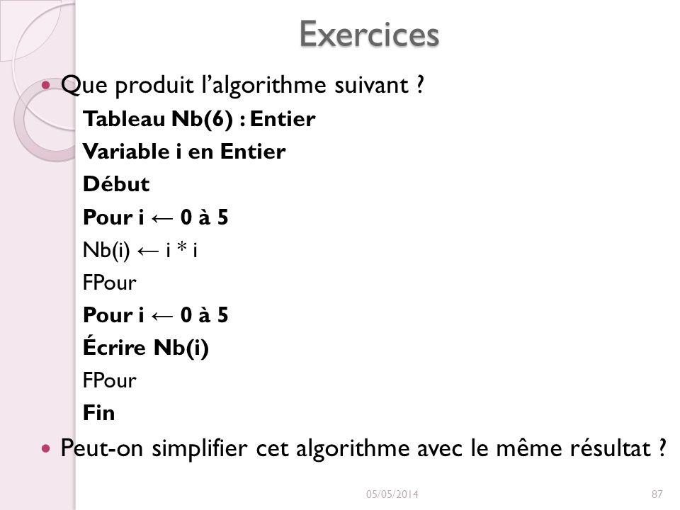 Exercices Que produit lalgorithme suivant ? Tableau Nb(6) : Entier Variable i en Entier Début Pour i 0 à 5 Nb(i) i * i FPour Pour i 0 à 5 Écrire Nb(i)