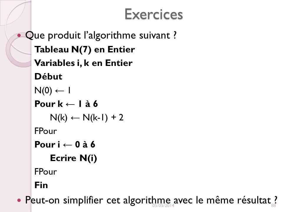 Exercices Que produit lalgorithme suivant ? Tableau N(7) en Entier Variables i, k en Entier Début N(0) 1 Pour k 1 à 6 N(k) N(k-1) + 2 FPour Pour i 0 à